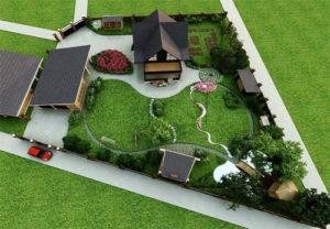 Типы планировки дачного участка